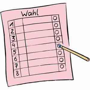 Wahl-Zettel